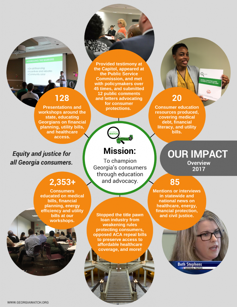 Equity and justice for all Georgia consumers_2018